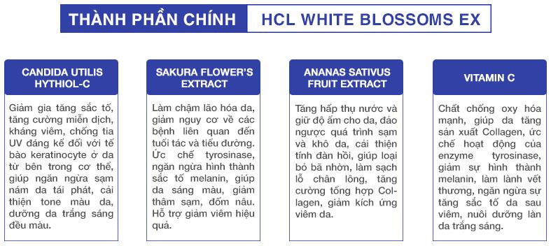 vien-uong-giam-nam-chuyen-sau-sakura-hcl-white-blossoms-ex-3
