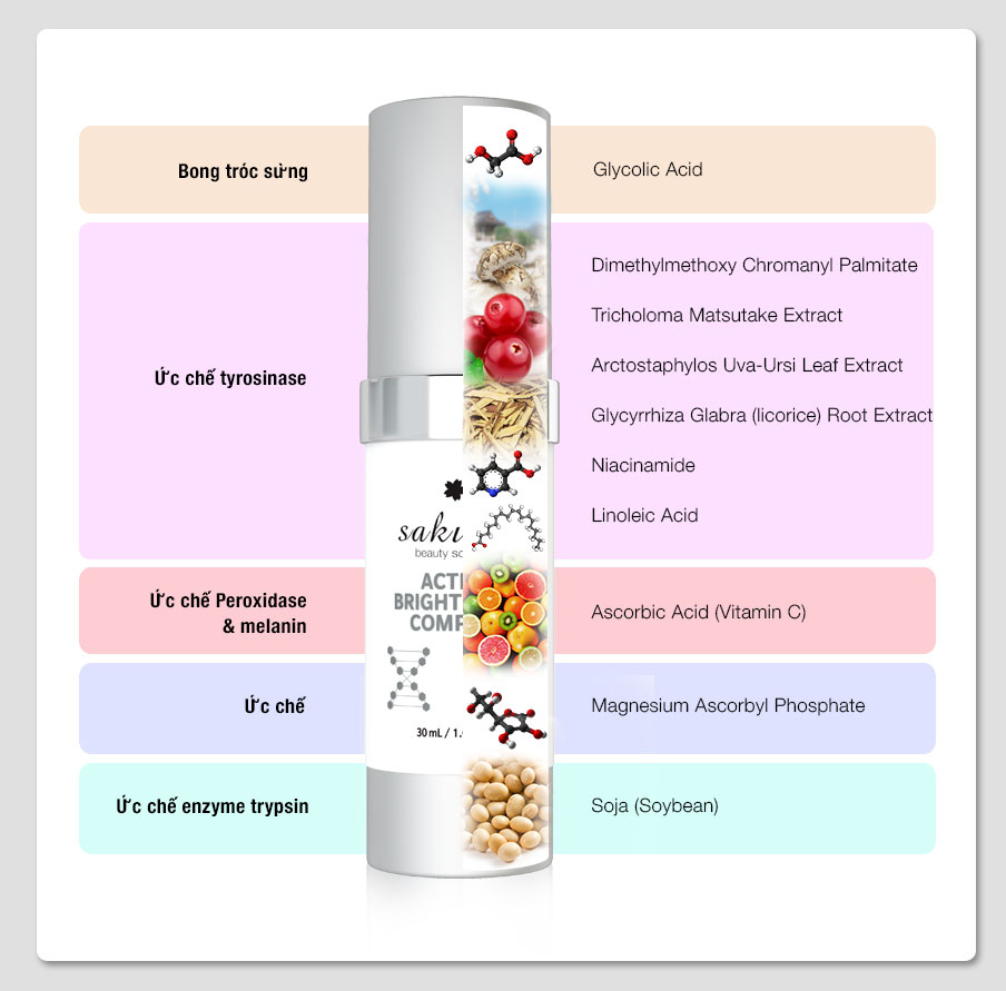 Thành phần enzyme trị nám trắng da sakura có an toàn không