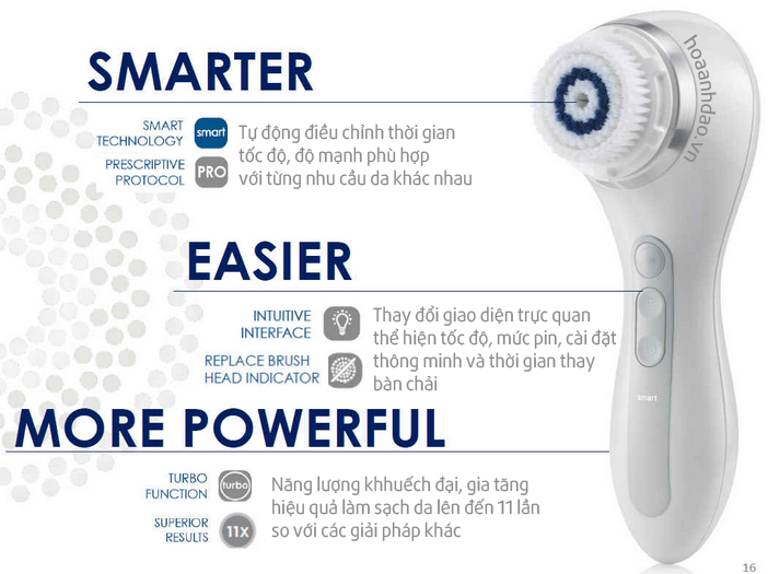 may-rua-mat-clarisonic-smart-profile-sonic-brush-face-cleansing-hoaanhdaovn