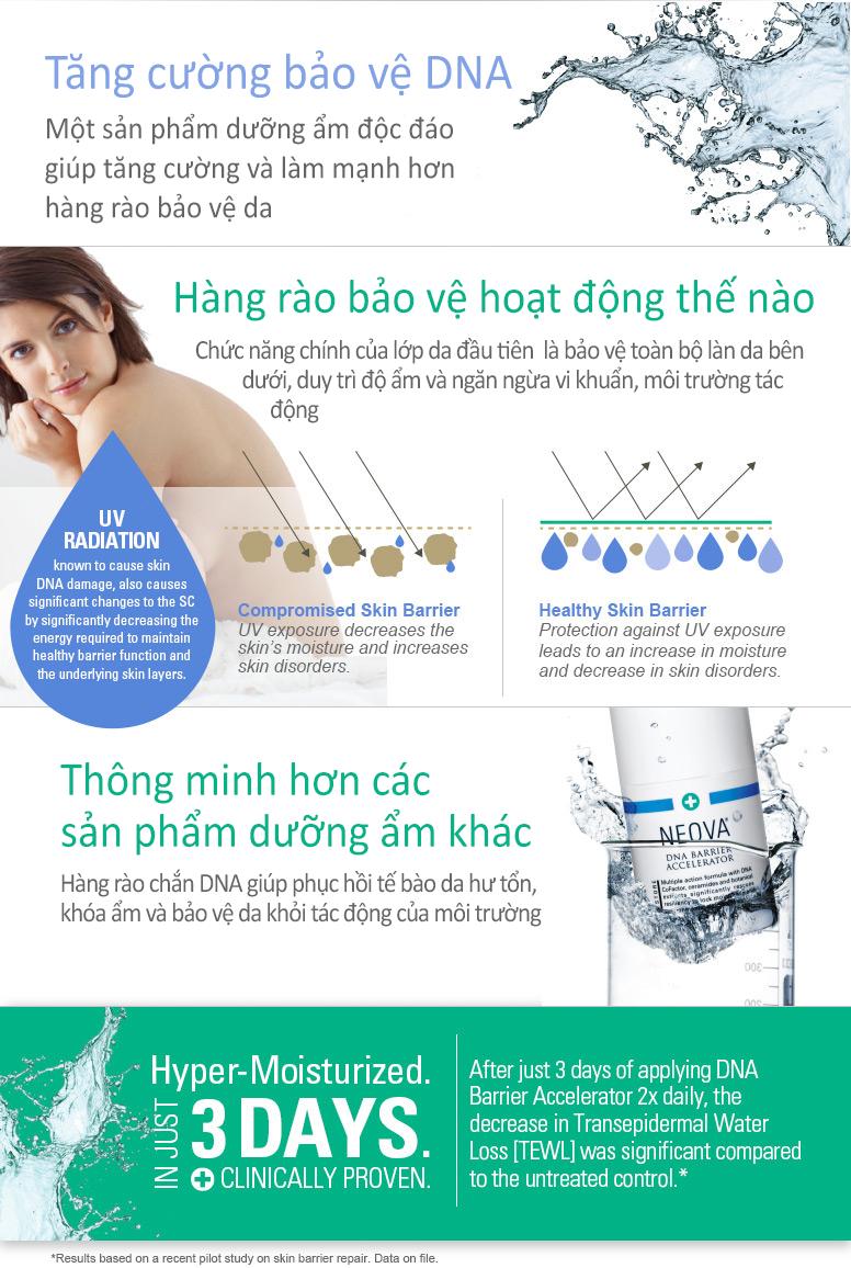 kem-phuc-hoi-da-bi-ton-thuong-neova-dna-barrier-accelerator.
