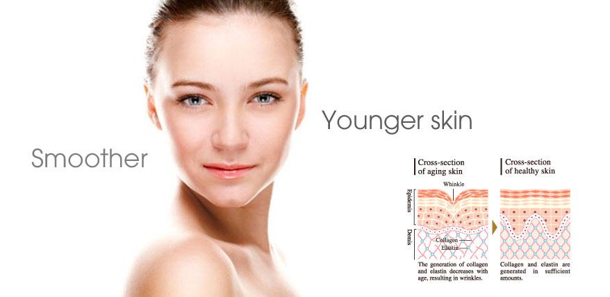 vien-uong-dep-da-sakura-chp-enhanced-beauty-nutraceuticals