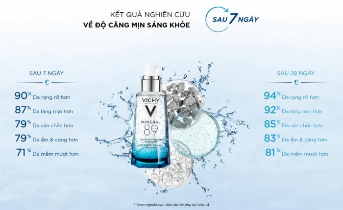 Dưỡng chất khoáng cô đặc phục hồi và bảo vệ da Vichy Mineral 89 50ml